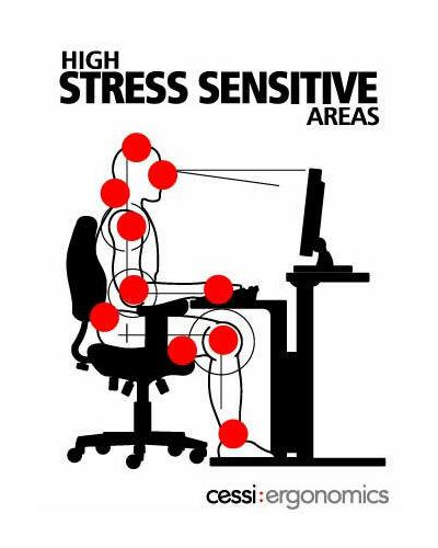 Ergonomic Office Chair Designs, Space Planning And Office