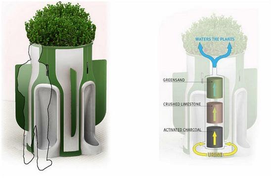6 modern toilet design trends innovative design ideas