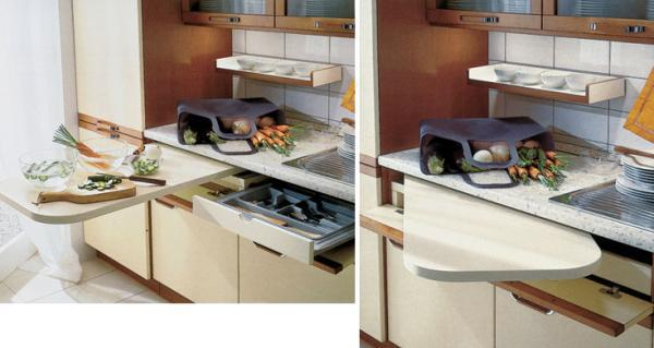 Ergonomic Kitchen Design Best Decoration