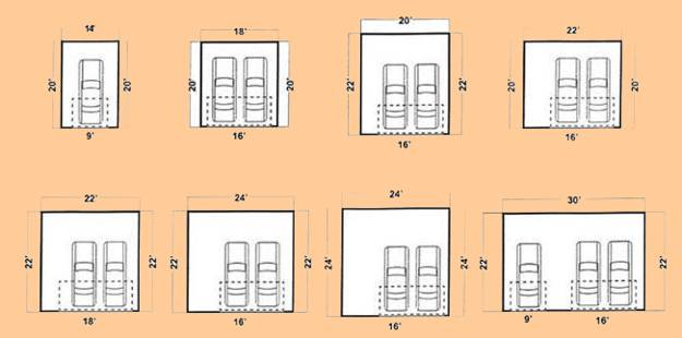 Garage design ideas door placement and common dimensions for Size of 2 car garage