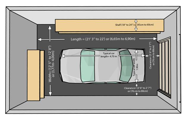 Garage design ideas door placement and common dimensions for Garage size for one car