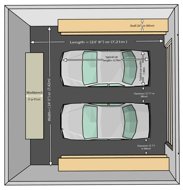 2 Car Garage Dimensions: Garage Design Ideas, Door Placement And Common Dimensions