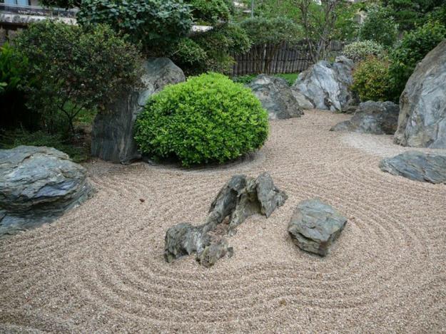 Landscaping Rocks And Sand, Japanese Zen Garden Design