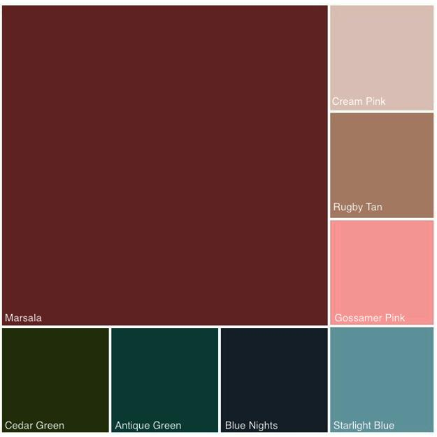 Color Schemes For Modern Bedroom Decorating