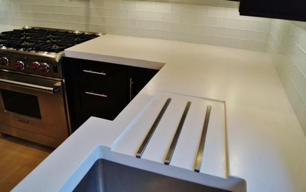 Contemporary Kitchen Countertop Ideas, Modern Trends